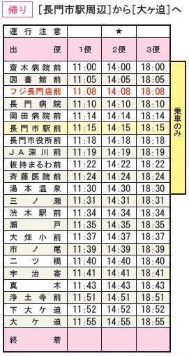 乗り合い時刻表B
